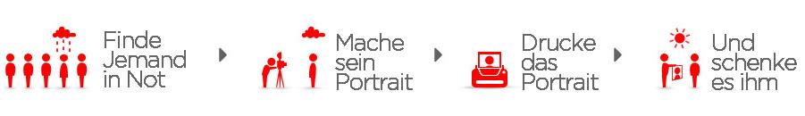 Idee Help-Portrait